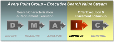 Avery Point Group - Lean Sigma Search - Executive Search Improve Phase