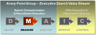 Avery Point Group - Lean Sigma Search - Executive Search Measure Phase