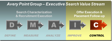 Avery Point Group - Lean Sigma Search - Executive Search Control Phase